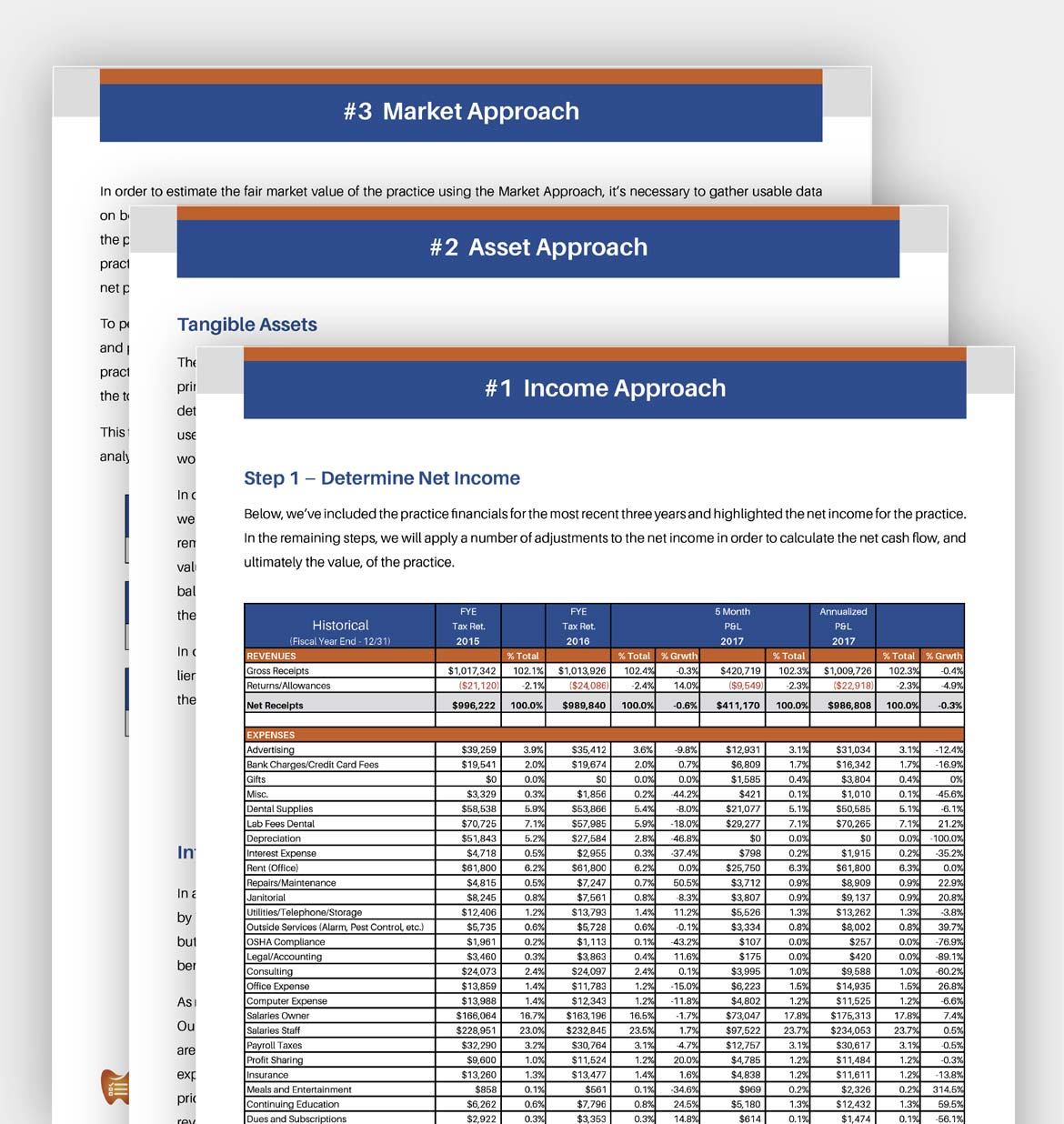 Calculation of Value Report